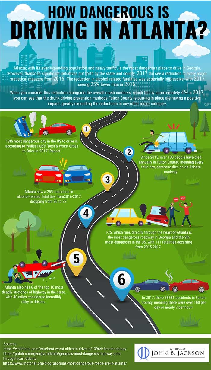 Accidente de coche de John B Jackson - Infografía